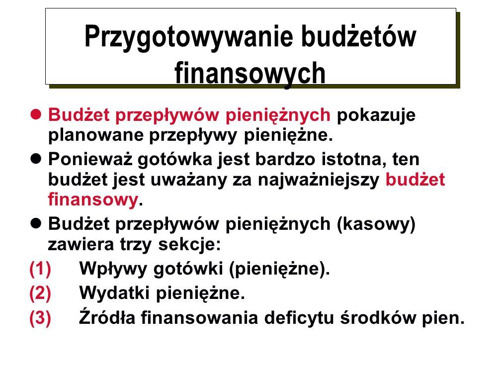 Przygotowywanie budżetów finansowych Budżet przepływów pieniężnych pokazuje planowane przepływy pieniężne.