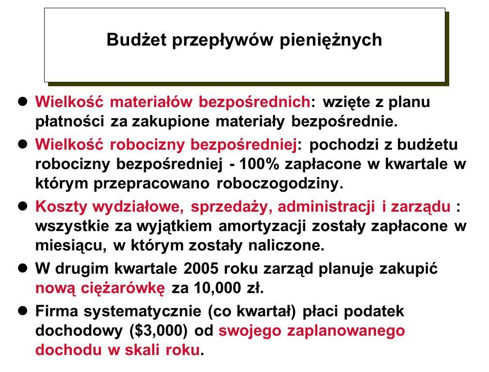 Budżet przepływów pieniężnych Wielkość materiałów bezpośrednich: wzięte z planu płatności za zakupione materiały bezpośrednie.