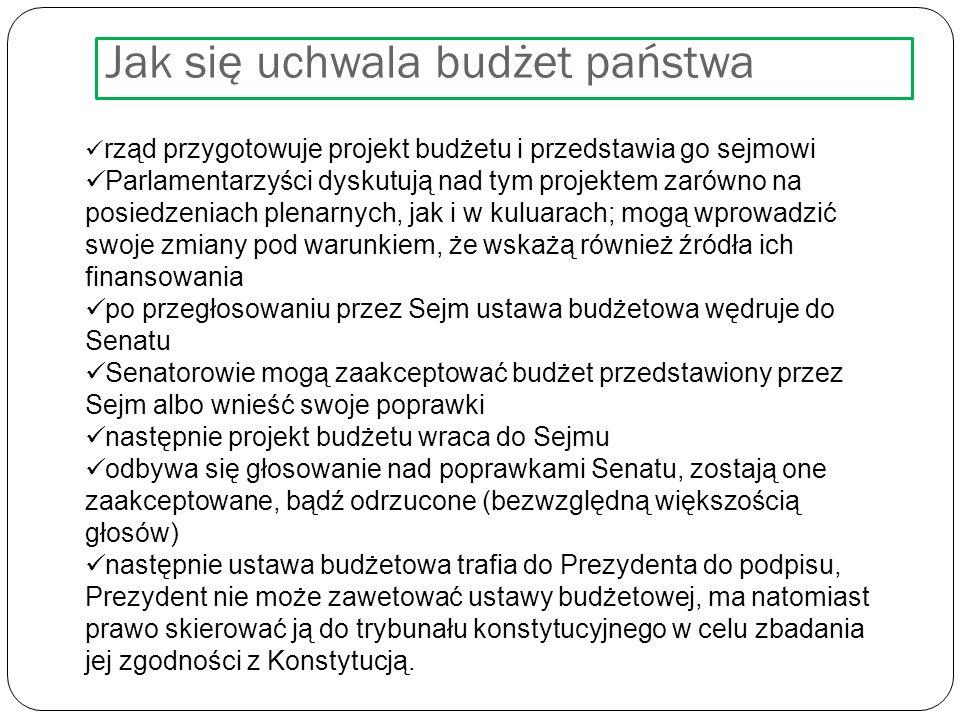 Jak się uchwala budżet państwa rząd przygotowuje projekt budżetu i przedstawia go sejmowi Parlamentarzyści dyskutują nad tym projektem zarówno na posiedzeniach plenarnych, jak i w kuluarach; mogą wprowadzić swoje zmiany pod warunkiem, że wskażą również źródła ich finansowania po przegłosowaniu przez Sejm ustawa budżetowa wędruje do Senatu Senatorowie mogą zaakceptować budżet przedstawiony przez Sejm albo wnieść swoje poprawki następnie projekt budżetu wraca do Sejmu odbywa się głosowanie nad poprawkami Senatu, zostają one zaakceptowane, bądź odrzucone (bezwzględną większością głosów) następnie ustawa budżetowa trafia do Prezydenta do podpisu, Prezydent nie może zawetować ustawy budżetowej, ma natomiast prawo skierować ją do trybunału konstytucyjnego w celu zbadania jej zgodności z Konstytucją.