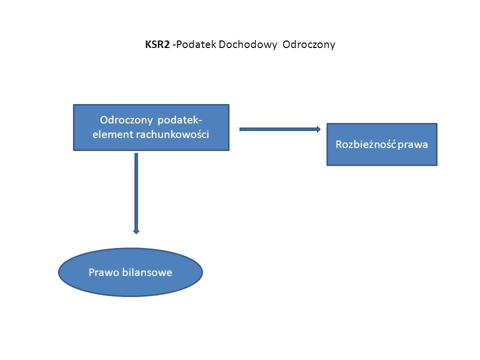 KSR2 -Podatek Dochodowy Odroczony Odroczony podatek- element rachunkowości Rozbieżność prawa Prawo bilansowe