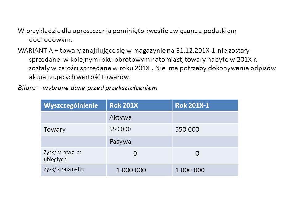 W przykładzie dla uproszczenia pominięto kwestie związane z podatkiem dochodowym.