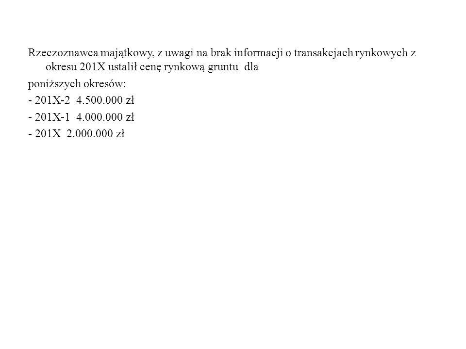 Rzeczoznawca majątkowy, z uwagi na brak informacji o transakcjach rynkowych z okresu 201X ustalił cenę rynkową gruntu dla poniższych okresów: - 201X-2 4.500.000 zł - 201X-1 4.000.000 zł - 201X 2.000.000 zł