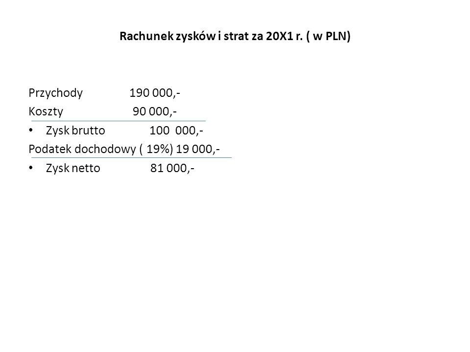 Rachunek zysków i strat za 20X1 r.