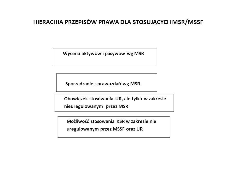 HIERACHIA PRZEPISÓW PRAWA DLA STOSUJĄCYCH MSR/MSSF Wycena aktywów i pasywów wg MSR Sporządzanie sprawozdań wg MSR Obowiązek stosowania UR, ale tylko w zakresie nieuregulowanym przez MSR Możliwość stosowania KSR w zakresie nie uregulowanym przez MSSF oraz UR