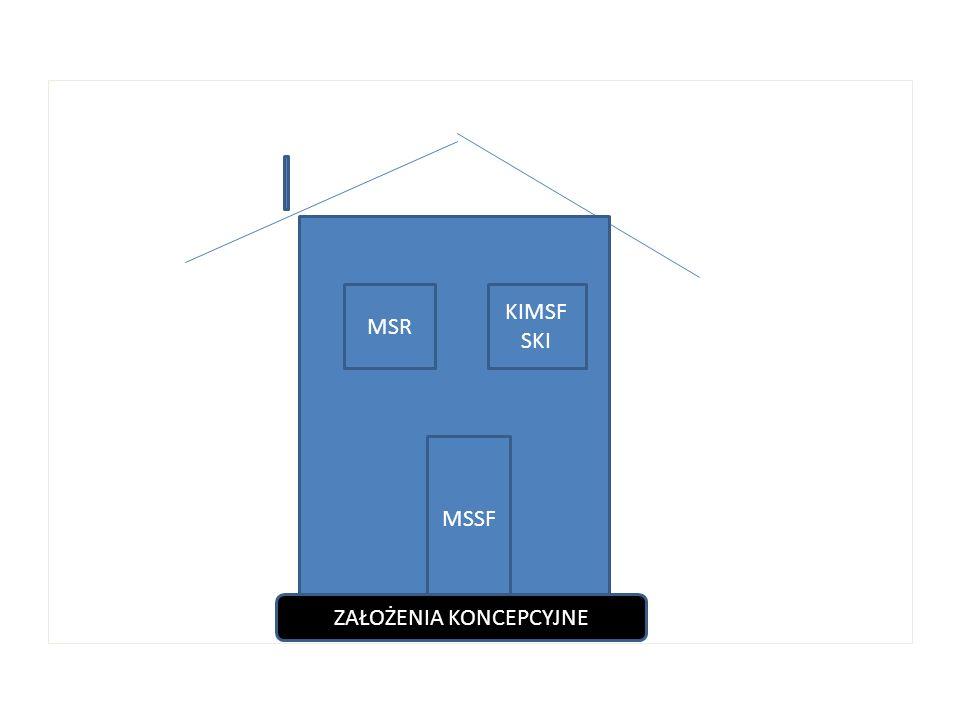 MSSF 1 Zastosowanie Międzynarodowych Standardów Sprawozdawczości Finansowej po raz pierwszy MSSF 3 Połączenia jednostek gospodarczych MSSF 4 Umowy ubezpieczeniowe MSSF 5 Aktywa trwałe przeznaczone do sprzedaży oraz działalność w trakcie zaniechania MSSF 2 Płatności w formie akcji własnych MSSF 6 Eksploatacja i szacowanie aktywów mineralnych MSSF 7 Instrumenty finansowe MSSF8 Segmenty operacyjne działalności MSSF 9 Instrumenty Finansowe MSSF 10 Skonsolidowane sprawozdania finansowe MSSF 11 Wspólne ustalenia umowne MSSF 12 Ujawnianie informacji na temat udziałów w innych jednostkach MSSF 13 Wycena wartości godziwej