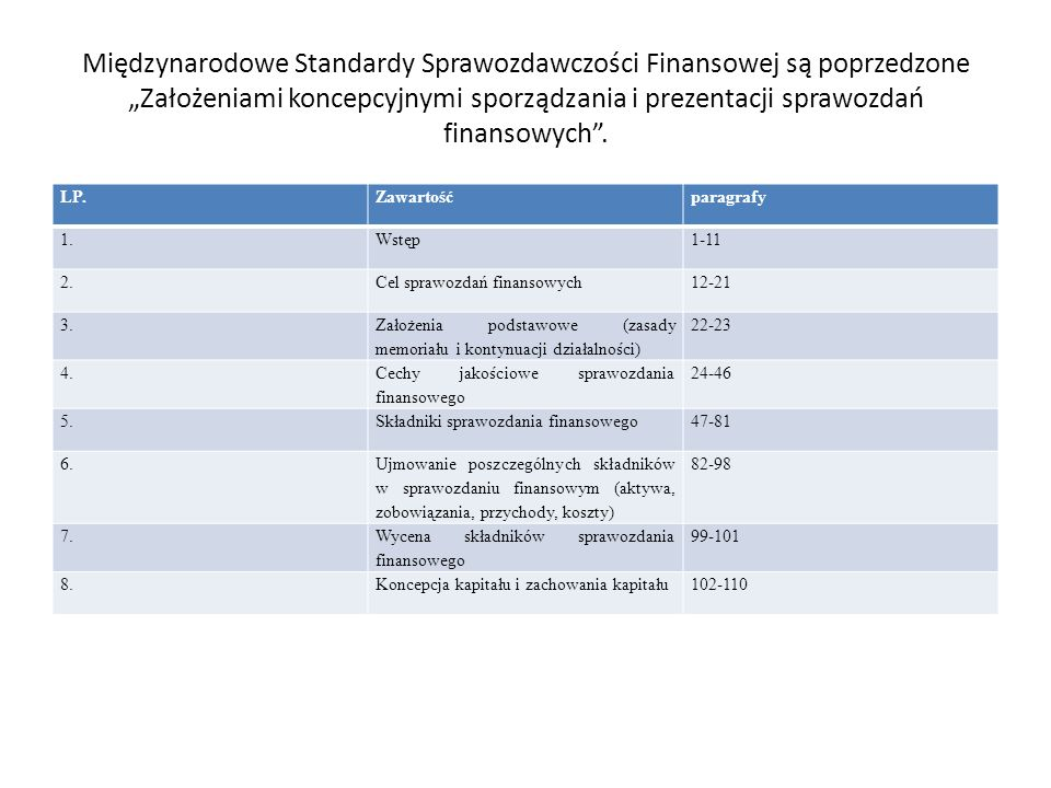 """Międzynarodowe Standardy Sprawozdawczości Finansowej są poprzedzone """"Założeniami koncepcyjnymi sporządzania i prezentacji sprawozdań finansowych ."""