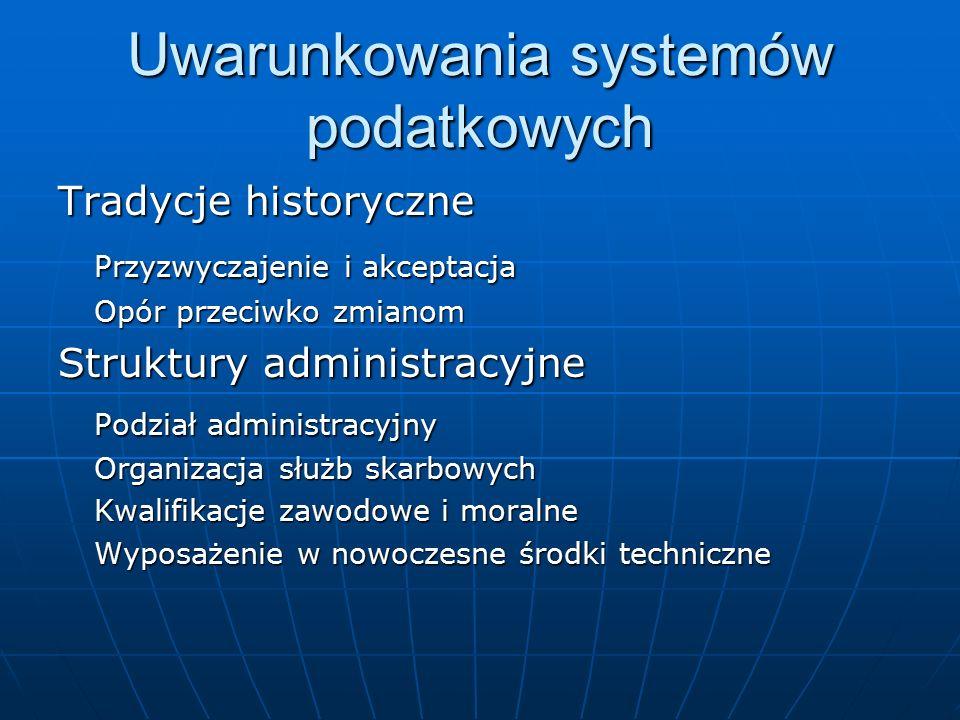 Uwarunkowania systemów podatkowych Tradycje historyczne Przyzwyczajenie i akceptacja Opór przeciwko zmianom Struktury administracyjne Podział administracyjny Organizacja służb skarbowych Kwalifikacje zawodowe i moralne Wyposażenie w nowoczesne środki techniczne
