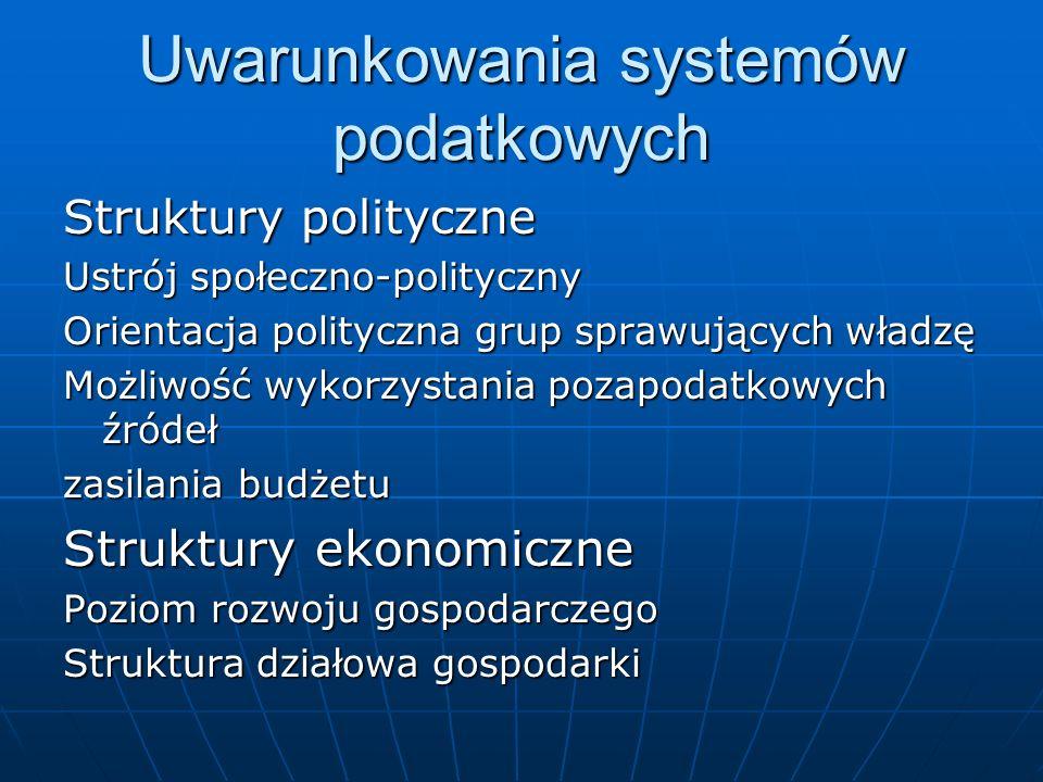 Uwarunkowania systemów podatkowych Struktury polityczne Ustrój społeczno-polityczny Orientacja polityczna grup sprawujących władzę Możliwość wykorzystania pozapodatkowych źródeł zasilania budżetu Struktury ekonomiczne Poziom rozwoju gospodarczego Struktura działowa gospodarki