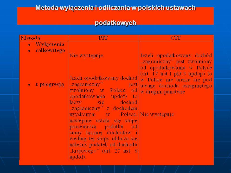 Metoda wyłączenia i odliczania w polskich ustawach podatkowych