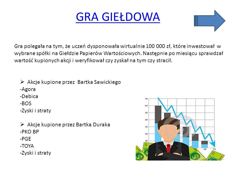 GRA GIEŁDOWA Gra polegała na tym, że uczeń dysponowała wirtualnie 100 000 zł, które inwestował w wybrane spółki na Giełdzie Papierów Wartościowych.
