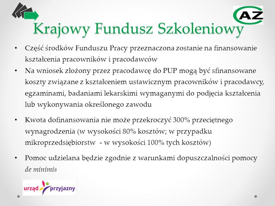 Krajowy Fundusz Szkoleniowy Część środków Funduszu Pracy przeznaczona zostanie na finansowanie kształcenia pracowników i pracodawców Na wniosek złożony przez pracodawcę do PUP mogą być sfinansowane koszty związane z kształceniem ustawicznym pracowników i pracodawcy, egzaminami, badaniami lekarskimi wymaganymi do podjęcia kształcenia lub wykonywania określonego zawodu Kwota dofinansowania nie może przekroczyć 300% przeciętnego wynagrodzenia (w wysokości 80% kosztów; w przypadku mikroprzedsiębiorstw - w wysokości 100% tych kosztów) Pomoc udzielana będzie zgodnie z warunkami dopuszczalności pomocy de minimis