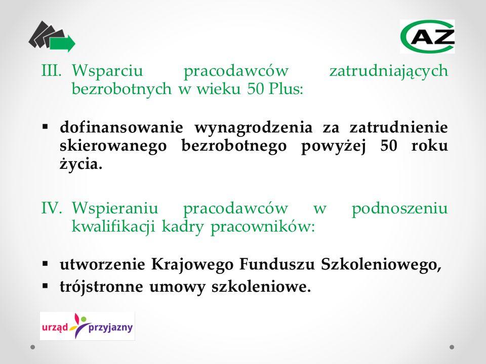TRÓJSTRONNE UMOWY SZKOLENIOWE Pracodawca zainteresowany zamówieniem szkolenia dostosowanego do jego potrzeb składa w powiatowym urzędzie pracy właściwym ze względu na siedzibę pracodawcy albo miejsce prowadzenia działalności wniosek zawierający:  nazwę pracodawcy, adres siedziby i miejsce prowadzenia działalności;  oznaczenie przeważającego rodzaju prowadzonej działalności gospodarczej według Polskiej Klasyfikacji Działalności;  wskazanie pożądanego poziomu i rodzaju wykształcenia lub kwalifikacji kandydatów na szkolenie;  wskazanie zakresu umiejętności, uprawnień, kwalifikacji do uzyskania w wyniku szkolenia;  wskazanie liczby uczestników szkolenia.