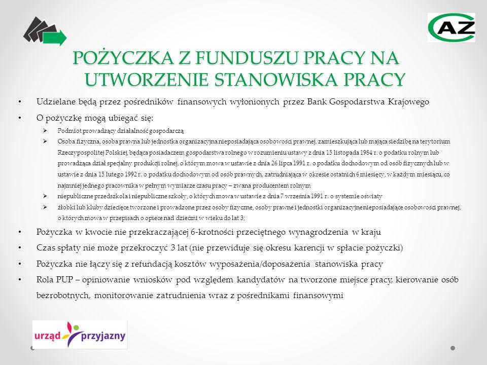 POŻYCZKA Z FUNDUSZU PRACY NA UTWORZENIE STANOWISKA PRACY Udzielane będą przez pośredników finansowych wyłonionych przez Bank Gospodarstwa Krajowego O pożyczkę mogą ubiegać się:  Podmiot prowadzący działalność gospodarczą  Osoba fizyczna, osoba prawna lub jednostka organizacyjna nieposiadająca osobowości prawnej, zamieszkująca lub mająca siedzibę na terytorium Rzeczypospolitej Polskiej, będąca posiadaczem gospodarstwa rolnego w rozumieniu ustawy z dnia 15 listopada 1984 r.