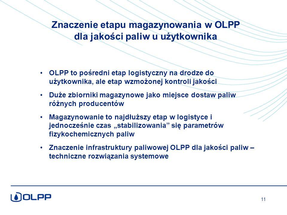 """Znaczenie etapu magazynowania w OLPP dla jakości paliw u użytkownika OLPP to pośredni etap logistyczny na drodze do użytkownika, ale etap wzmożonej kontroli jakości Duże zbiorniki magazynowe jako miejsce dostaw paliw różnych producentów Magazynowanie to najdłuższy etap w logistyce i jednocześnie czas """"stabilizowania się parametrów fizykochemicznych paliw Znaczenie infrastruktury paliwowej OLPP dla jakości paliw – techniczne rozwiązania systemowe 11"""