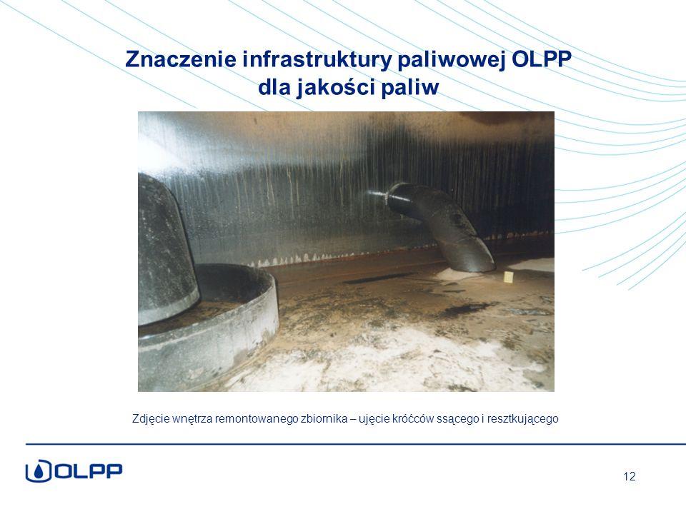 Znaczenie infrastruktury paliwowej OLPP dla jakości paliw 12 Zdjęcie wnętrza remontowanego zbiornika – ujęcie króćców ssącego i resztkującego