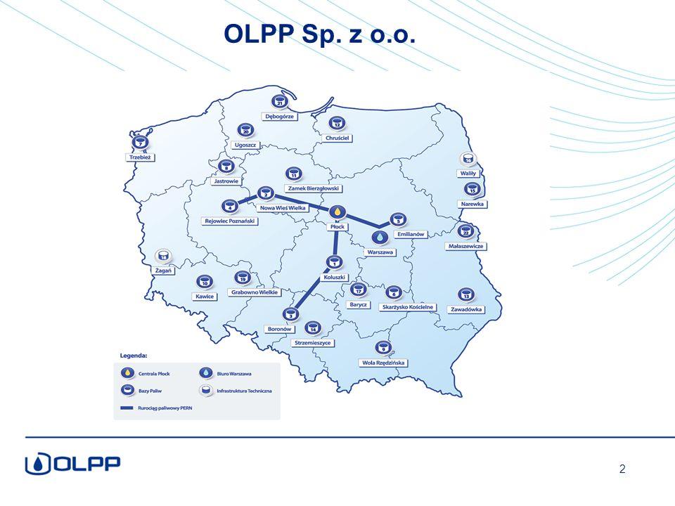 OLPP Sp. z o.o. 2