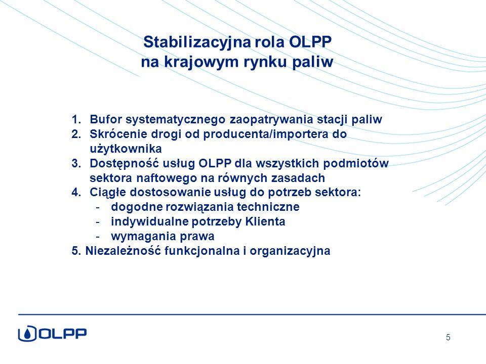 Stabilizacyjna rola OLPP na krajowym rynku paliw 1.Bufor systematycznego zaopatrywania stacji paliw 2.Skrócenie drogi od producenta/importera do użytkownika 3.Dostępność usług OLPP dla wszystkich podmiotów sektora naftowego na równych zasadach 4.Ciągłe dostosowanie usług do potrzeb sektora: -dogodne rozwiązania techniczne -indywidualne potrzeby Klienta -wymagania prawa 5.