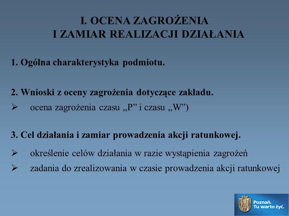 I. OCENA ZAGROŻENIA I ZAMIAR REALIZACJI DZIAŁANIA 1.