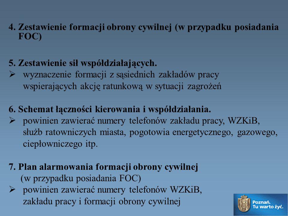 5. Zestawienie sił współdziałających.