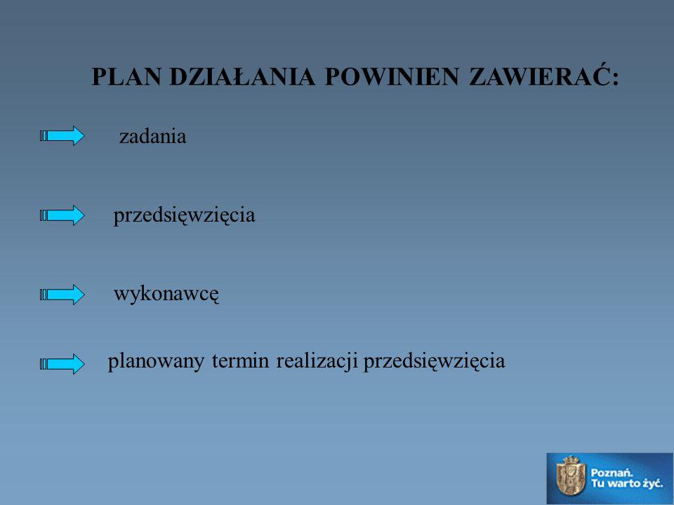 PLAN DZIAŁANIA POWINIEN ZAWIERAĆ: zadania przedsięwzięcia wykonawcę planowany termin realizacji przedsięwzięcia
