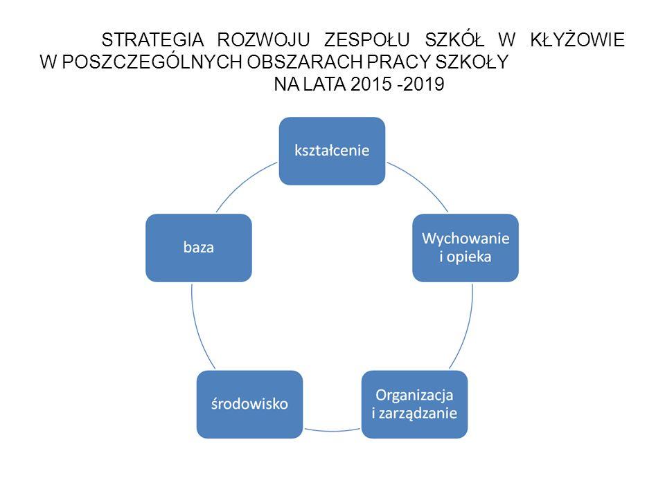 STRATEGIA ROZWOJU ZESPOŁU SZKÓŁ W KŁYŻOWIE W POSZCZEGÓLNYCH OBSZARACH PRACY SZKOŁY NA LATA 2015 -2019