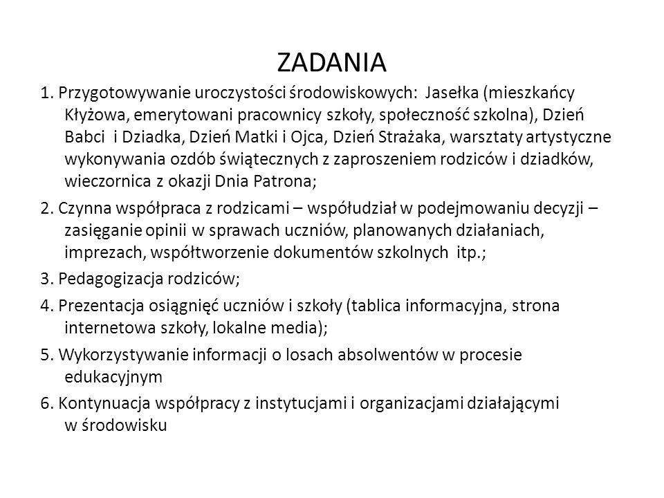 ZADANIA 1.