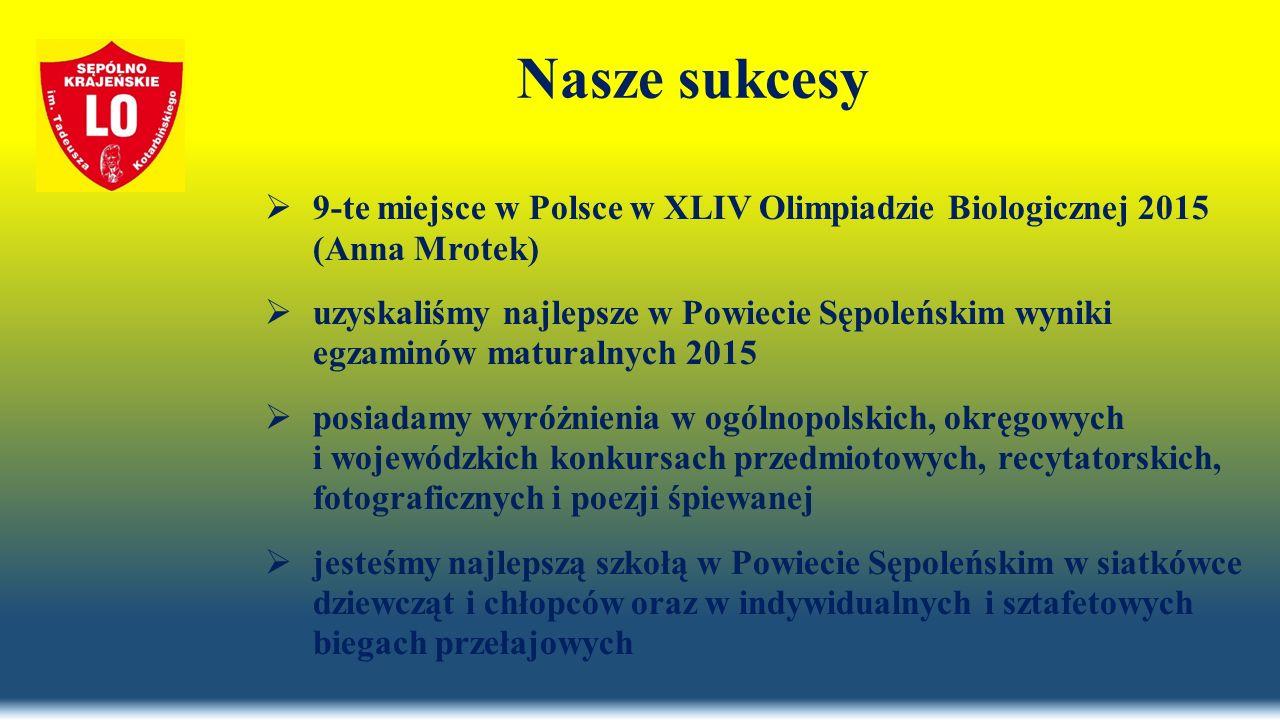 Nasze sukcesy  9-te miejsce w Polsce w XLIV Olimpiadzie Biologicznej 2015 (Anna Mrotek)  uzyskaliśmy najlepsze w Powiecie Sępoleńskim wyniki egzaminów maturalnych 2015  posiadamy wyróżnienia w ogólnopolskich, okręgowych i wojewódzkich konkursach przedmiotowych, recytatorskich, fotograficznych i poezji śpiewanej  jesteśmy najlepszą szkołą w Powiecie Sępoleńskim w siatkówce dziewcząt i chłopców oraz w indywidualnych i sztafetowych biegach przełajowych