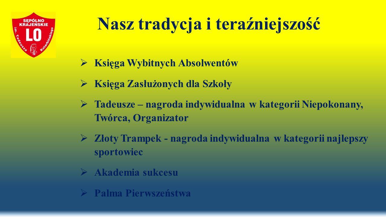 Nasz tradycja i teraźniejszość  Księga Wybitnych Absolwentów  Księga Zasłużonych dla Szkoły  Tadeusze – nagroda indywidualna w kategorii Niepokonan