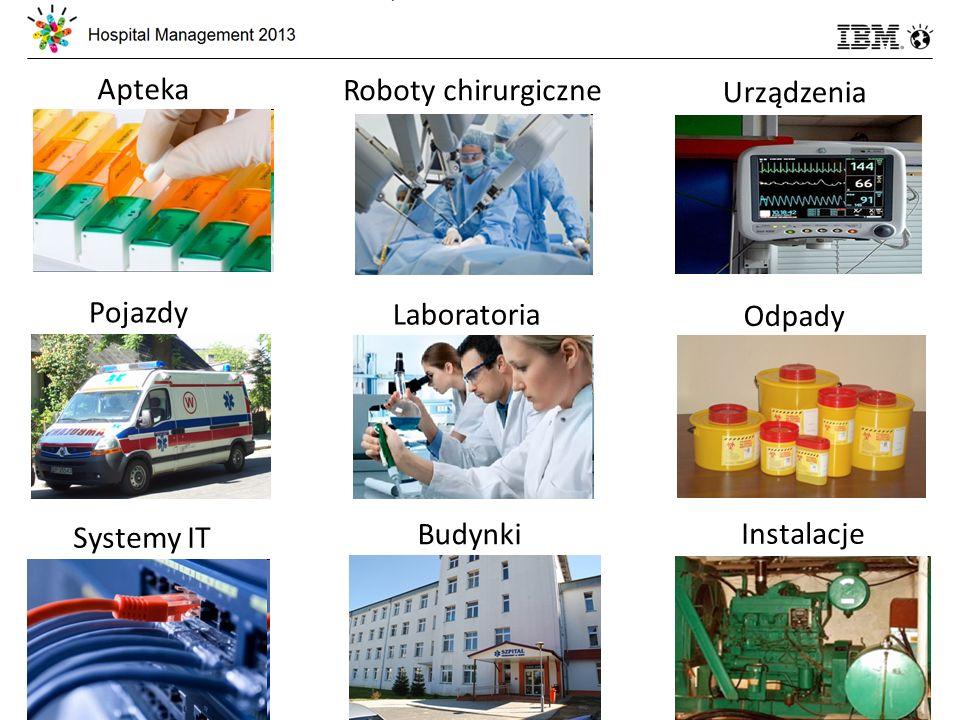 © 2013 IBM Corporation 16 Procedury KontrolaSystem Dyrektor