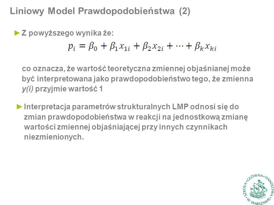 ►Przykład: oszacowano LMP postaci: Liniowy Model Prawdopodobieństwa (3) gdzie y(i) przyjmuje wartość 1, gdy dane gospodarstwo domowe posiada mieszkanie na własność i 0 w pozostałych przypadkach, zaś zmienna x określa miesięczny dochód rozporządzalny gospodarstwa domowego w tys.