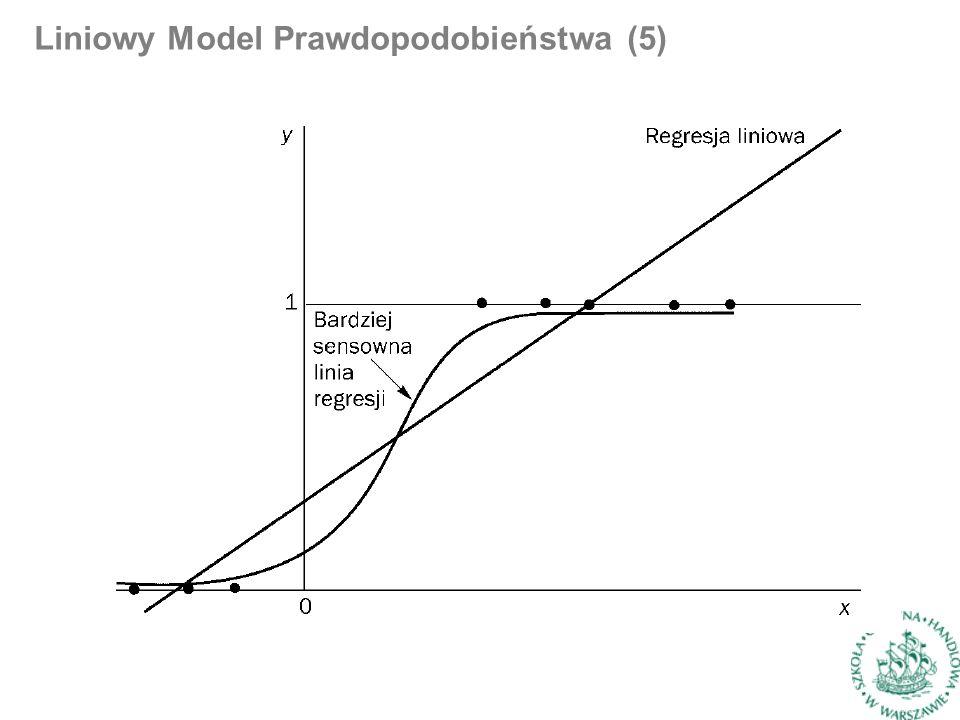 ►Metoda estymacji: Metoda Największej Wiarygodności ►Metoda ta umożliwia dobranie parametrów rozkładu tak, aby zmaksymalizować prawdopodobieństwo zaobserwowania bieżącej próby Estymacja modelu logitowego i probitowego ►W zależności od modelu (logitowy vs probitowy) funkcja F przybiera postać lub ►W praktyce stosuje się postać zlogarytmowaną:
