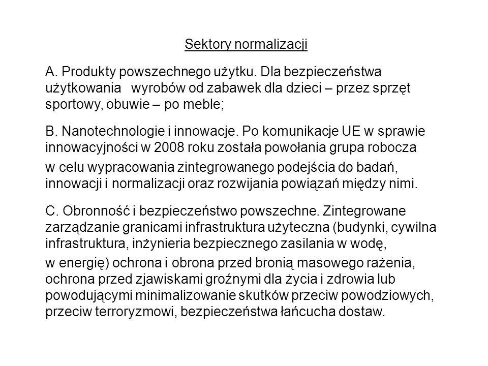 Sektory normalizacji A. Produkty powszechnego użytku.