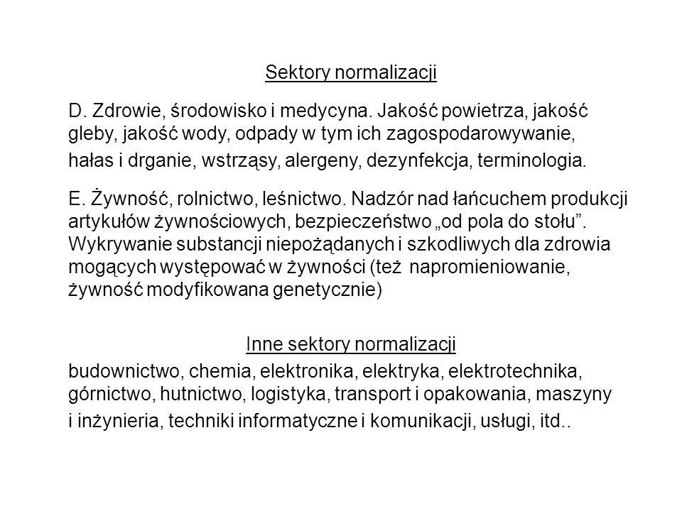 Sektory normalizacji D. Zdrowie, środowisko i medycyna.