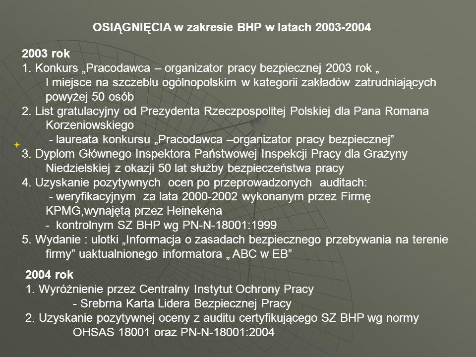2003 rok 1.