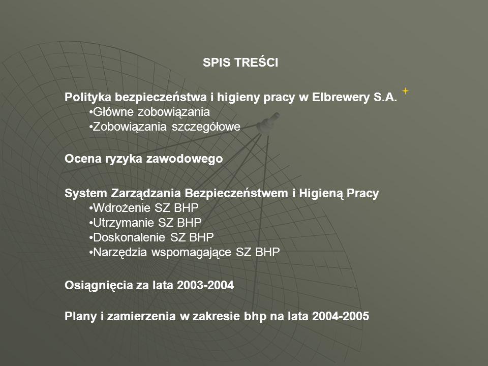 SPIS TREŚCI Polityka bezpieczeństwa i higieny pracy w Elbrewery S.A.