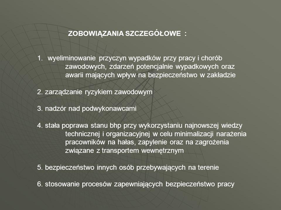 OCENA RYZYKA ZAWODOWEGO 1.
