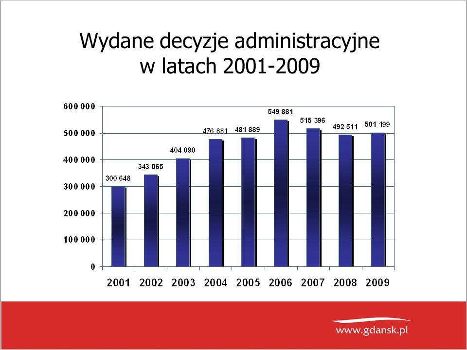 Wydane decyzje administracyjne w latach 2001-2009