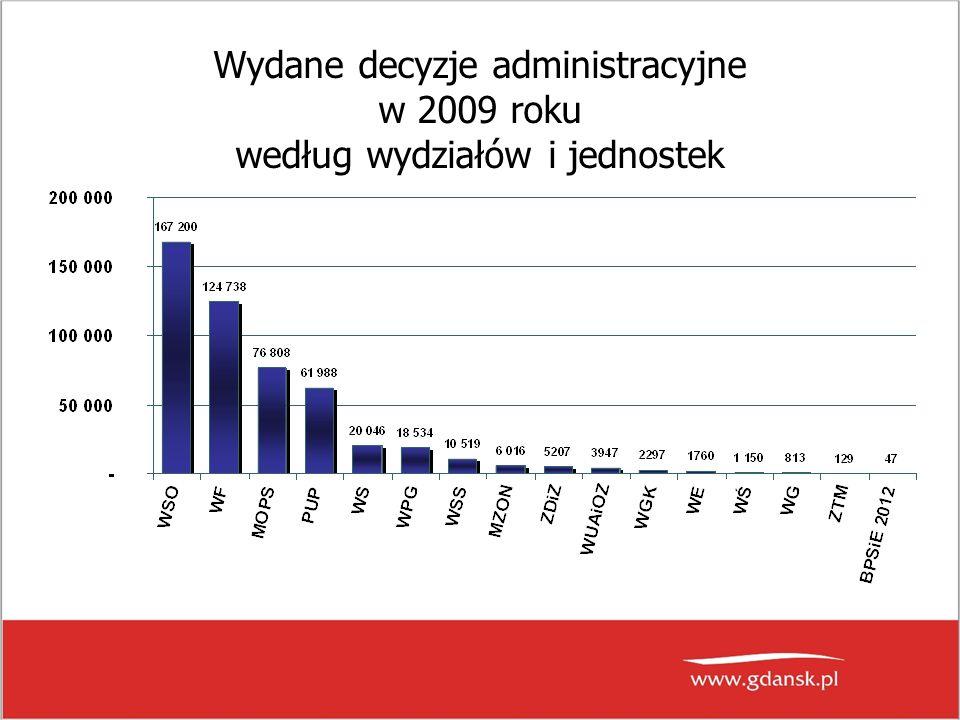 Wydane decyzje administracyjne w 2009 roku według wydziałów i jednostek