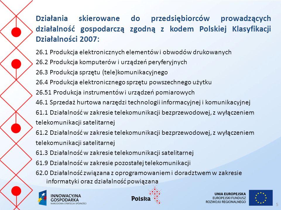 Działania skierowane do przedsiębiorców prowadzących działalność gospodarczą zgodną z kodem Polskiej Klasyfikacji Działalności 2007: 26.1 Produkcja elektronicznych elementów i obwodów drukowanych 26.2 Produkcja komputerów i urządzeń peryferyjnych 26.3 Produkcja sprzętu (tele)komunikacyjnego 26.4 Produkcja elektronicznego sprzętu powszechnego użytku 26.51 Produkcja instrumentów i urządzeń pomiarowych 46.1 Sprzedaż hurtowa narzędzi technologii informacyjnej i komunikacyjnej 61.1 Działalność w zakresie telekomunikacji bezprzewodowej, z wyłączeniem telekomunikacji satelitarnej 61.2 Działalność w zakresie telekomunikacji bezprzewodowej, z wyłączeniem telekomunikacji satelitarnej 61.3 Działalność w zakresie telekomunikacji satelitarnej 61.9 Działalność w zakresie pozostałej telekomunikacji 62.0 Działalność związana z oprogramowaniem i doradztwem w zakresie informatyki oraz działalność powiązana 5