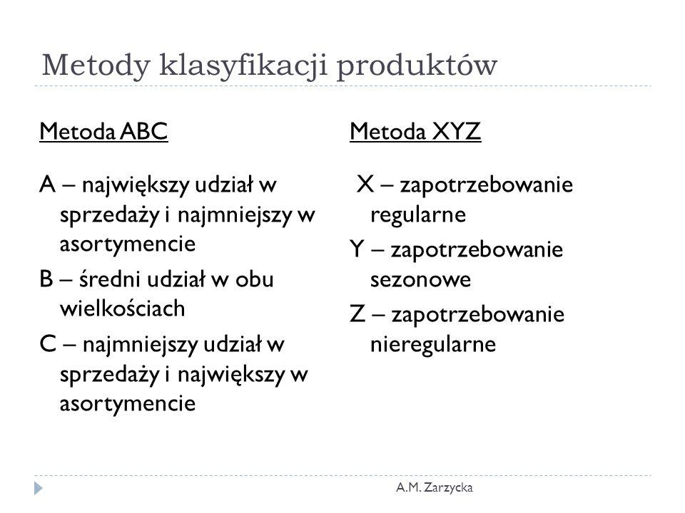 Metody klasyfikacji produktów A.M. Zarzycka Metoda ABC A – największy udział w sprzedaży i najmniejszy w asortymencie B – średni udział w obu wielkośc
