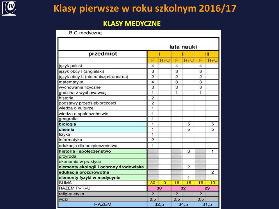 Klasy pierwsze w roku szkolnym 2016/17 KLASY MEDYCZNE