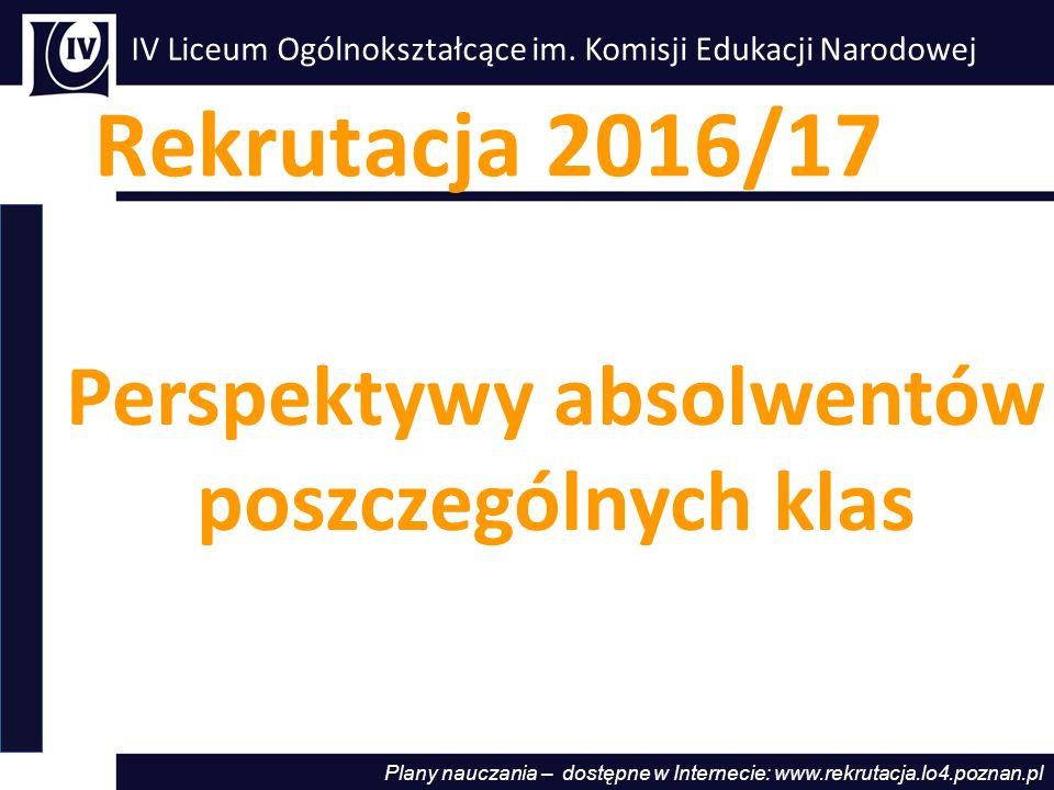 Klasy pierwsze w roku szkolnym 2016/17 KLASY HUMANISTYCZNE