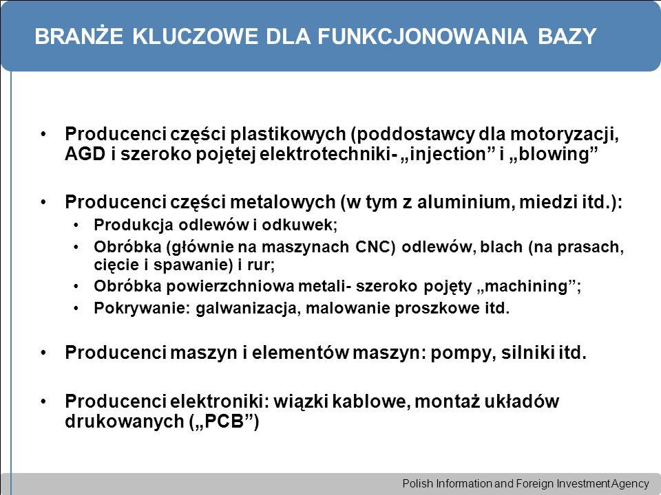 Polish Information and Foreign Investment Agency BRANŻE KLUCZOWE DLA FUNKCJONOWANIA BAZY Producenci części plastikowych (poddostawcy dla motoryzacji,
