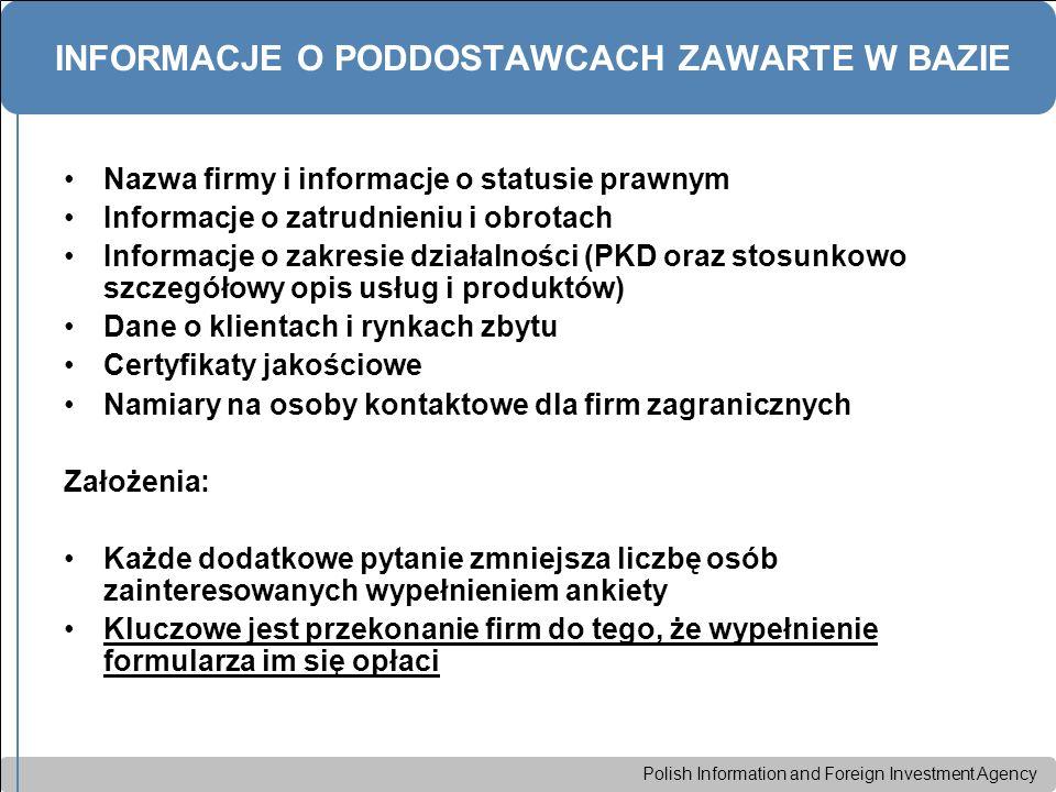 Polish Information and Foreign Investment Agency INFORMACJE O PODDOSTAWCACH ZAWARTE W BAZIE Nazwa firmy i informacje o statusie prawnym Informacje o z