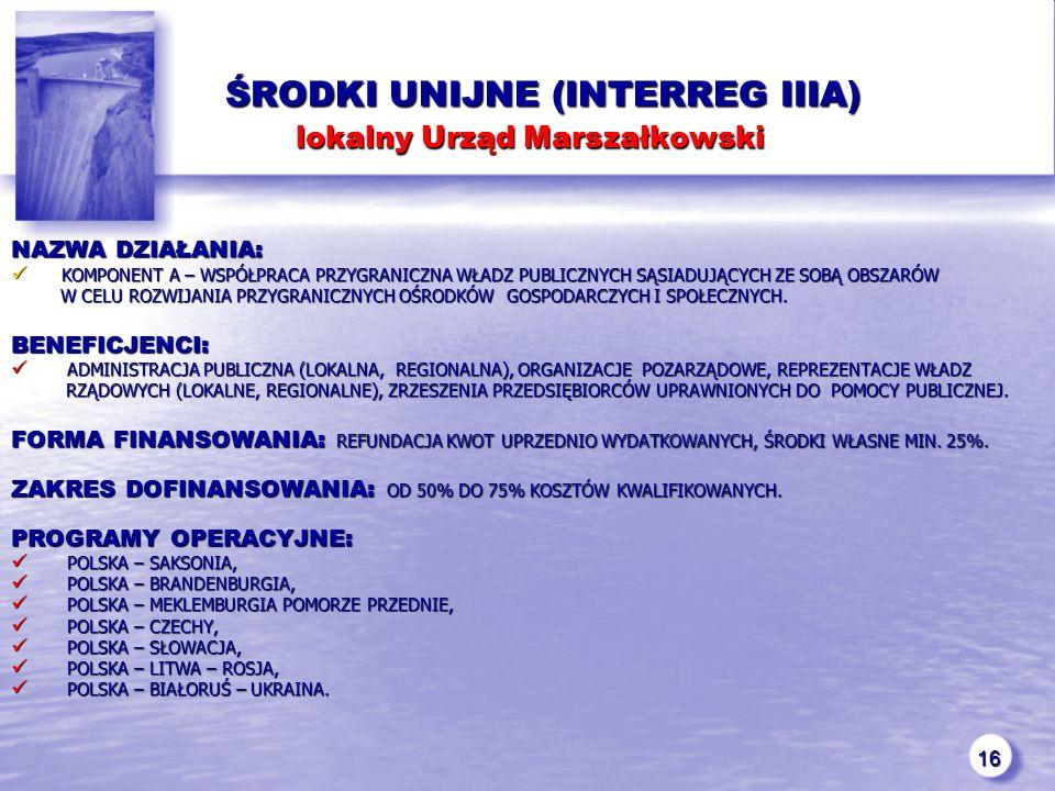 16 ŚRODKI UNIJNE (INTERREG IIIA) lokalny Urząd Marszałkowski ŚRODKI UNIJNE (INTERREG IIIA) lokalny Urząd Marszałkowski NAZWA DZIAŁANIA: KOMPONENT A – WSPÓŁPRACA PRZYGRANICZNA WŁADZ PUBLICZNYCH SĄSIADUJĄCYCH ZE SOBĄ OBSZARÓW KOMPONENT A – WSPÓŁPRACA PRZYGRANICZNA WŁADZ PUBLICZNYCH SĄSIADUJĄCYCH ZE SOBĄ OBSZARÓW W CELU ROZWIJANIA PRZYGRANICZNYCH OŚRODKÓW GOSPODARCZYCH I SPOŁECZNYCH.