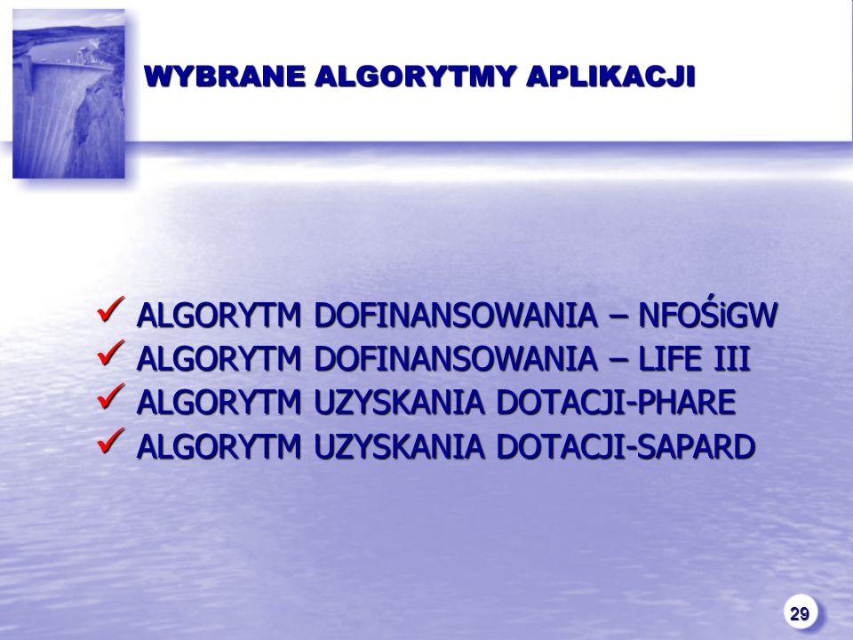 29 WYBRANE ALGORYTMY APLIKACJI ALGORYTM DOFINANSOWANIA – NFOŚiGW ALGORYTM DOFINANSOWANIA – NFOŚiGW ALGORYTM DOFINANSOWANIA – LIFE III ALGORYTM DOFINANSOWANIA – LIFE III ALGORYTM UZYSKANIA DOTACJI-PHARE ALGORYTM UZYSKANIA DOTACJI-PHARE ALGORYTM UZYSKANIA DOTACJI-SAPARD ALGORYTM UZYSKANIA DOTACJI-SAPARD