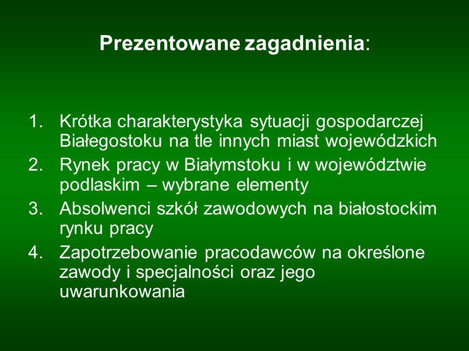 Prezentowane zagadnienia: 1.Krótka charakterystyka sytuacji gospodarczej Białegostoku na tle innych miast wojewódzkich 2.Rynek pracy w Białymstoku i w