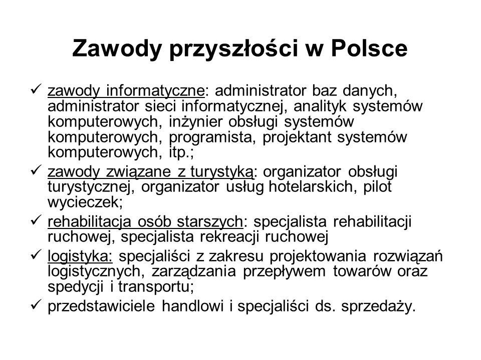 Zawody przyszłości w Polsce zawody informatyczne: administrator baz danych, administrator sieci informatycznej, analityk systemów komputerowych, inżyn