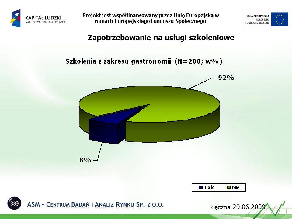 Zapotrzebowanie na usługi szkoleniowe Projekt jest współfinansowany przez Unię Europejską w ramach Europejskiego Funduszu Społecznego Łęczna 29.06.2009