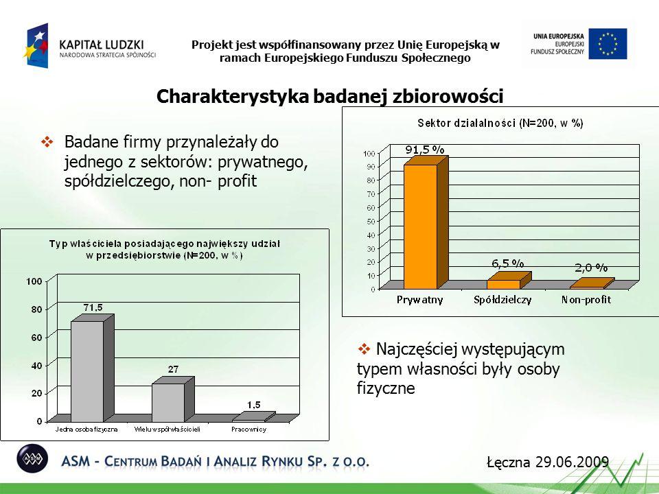  Badane firmy przynależały do jednego z sektorów: prywatnego, spółdzielczego, non- profit Projekt jest współfinansowany przez Unię Europejską w ramach Europejskiego Funduszu Społecznego Charakterystyka badanej zbiorowości  Najczęściej występującym typem własności były osoby fizyczne Łęczna 29.06.2009